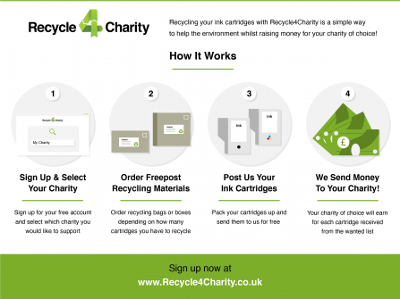 Recycle4Charity Infographic